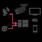 Broadcasttechnik, Überwachung