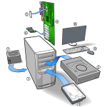 Computer Komponenten